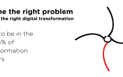 Define the right problem, deliver the right digital transformation: How to be in the top 16% of transformation leaders.